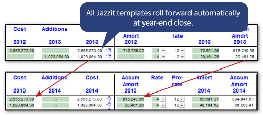 Jazzit-roll-forward-example